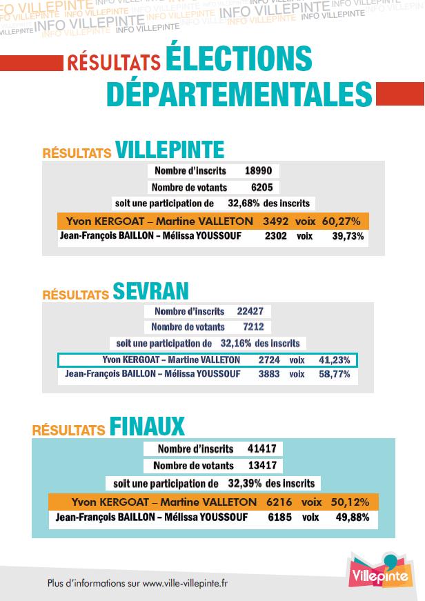 Villepinte_elections_departementales_2015