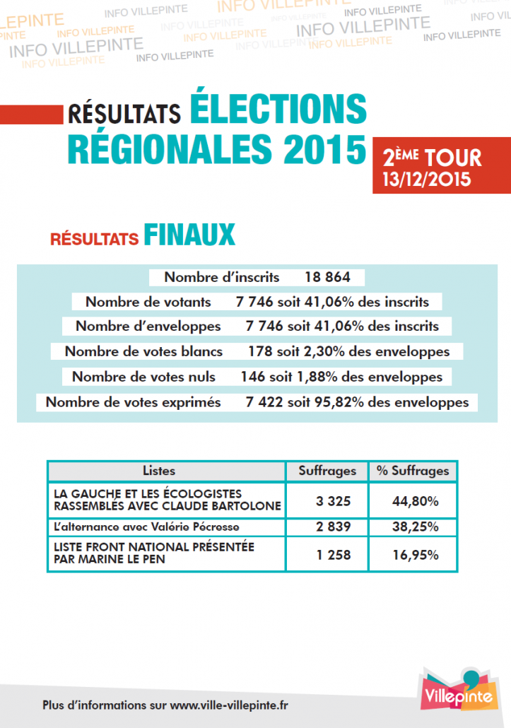 Villepinte_Elections_rgionales_2015_resultat_final