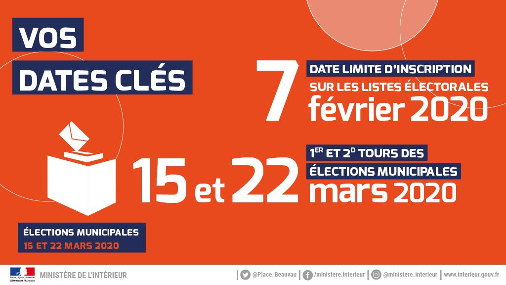dates clés élections municipales de 2020