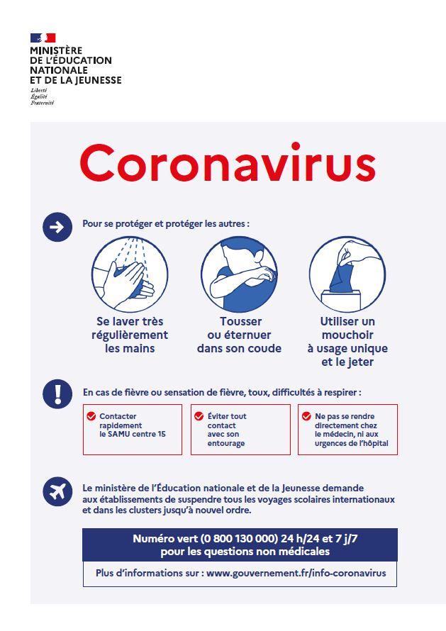 Coronavirus : que faire en cas de fièvre ?